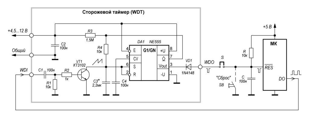 Сторожевой таймер для автоматического перезапуска микроконтроллера
